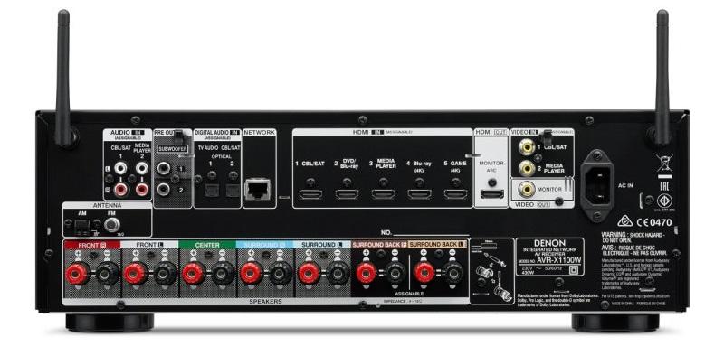 Denon AVR-X1100W, задняя панель