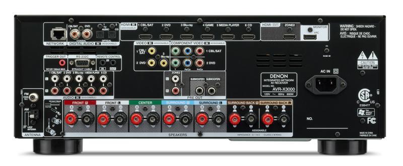 Denon AVR-X3000, задняя панель