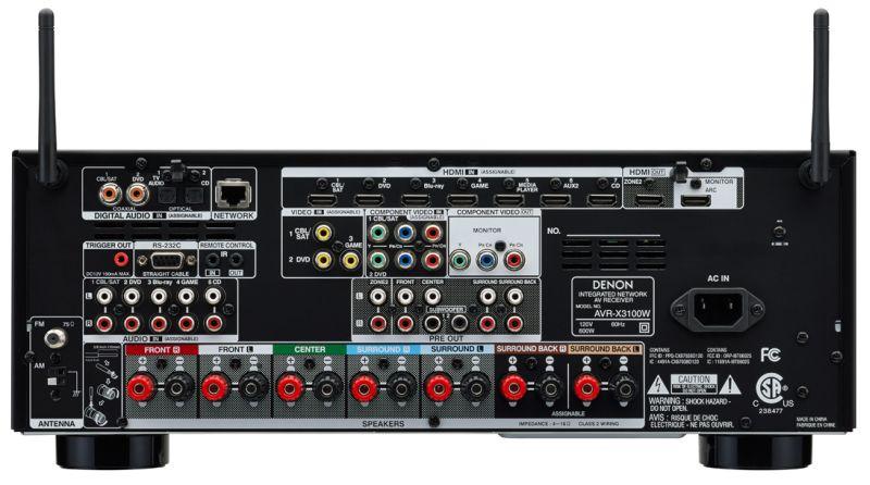 Denon AVR-X3100W, заняя панель